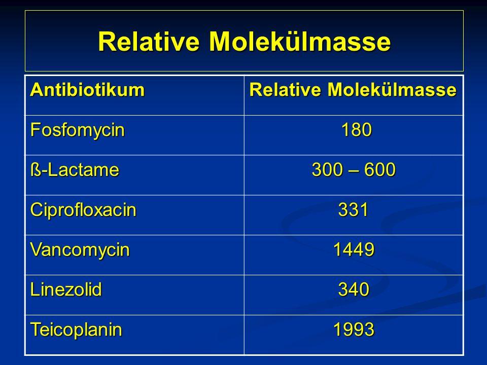 Relative Molekülmasse