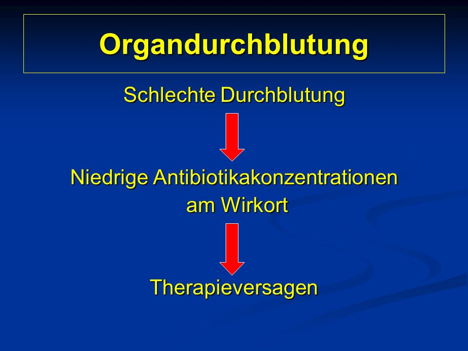 Organdurchblutung Schlechte Durchblutung