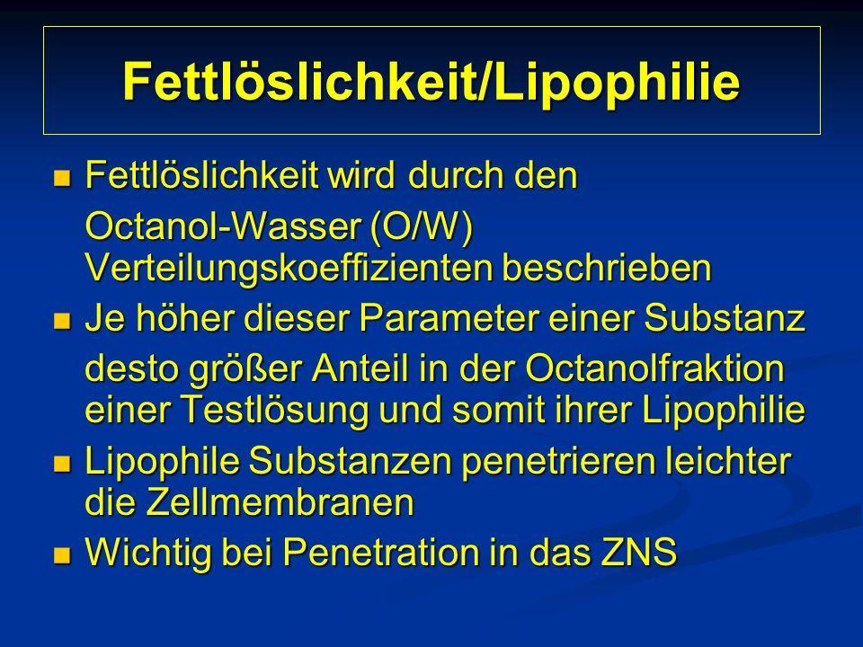 Fettlöslichkeit/Lipophilie