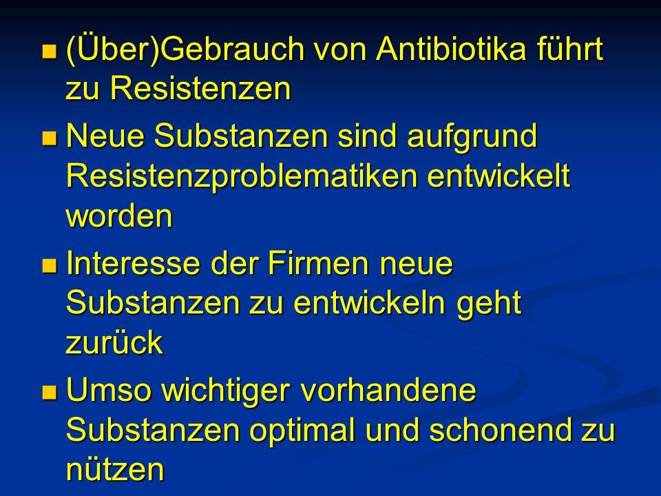 (Über)Gebrauch von Antibiotika führt zu Resistenzen