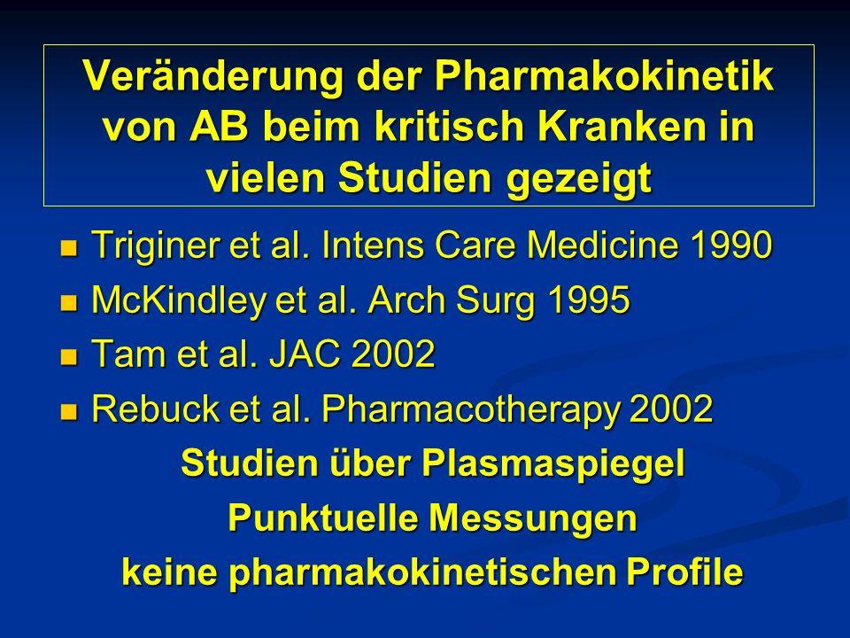 Studien über Plasmaspiegel keine pharmakokinetischen Profile