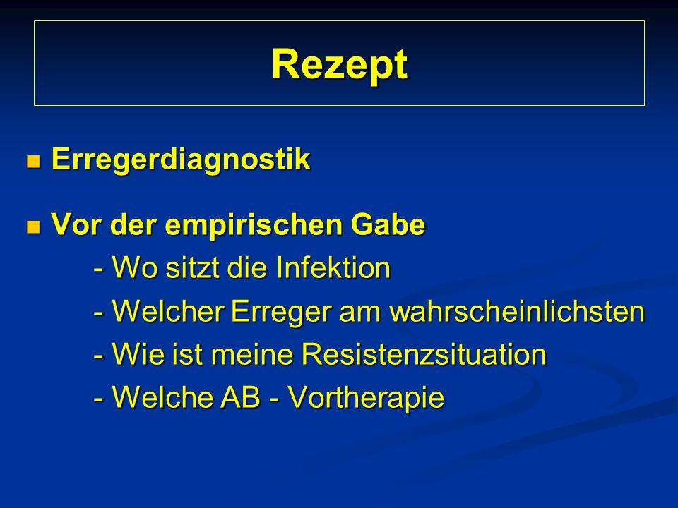 Rezept Erregerdiagnostik Vor der empirischen Gabe