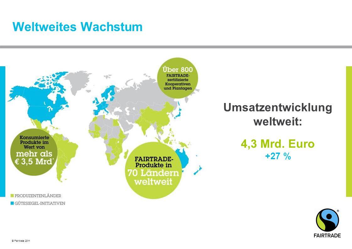 Umsatzentwicklung weltweit: 4,3 Mrd. Euro +27 %