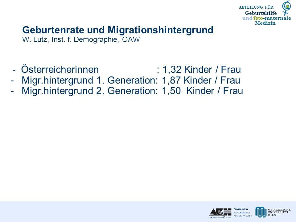 Migr.hintergrund 1. Generation: 1,87 Kinder / Frau