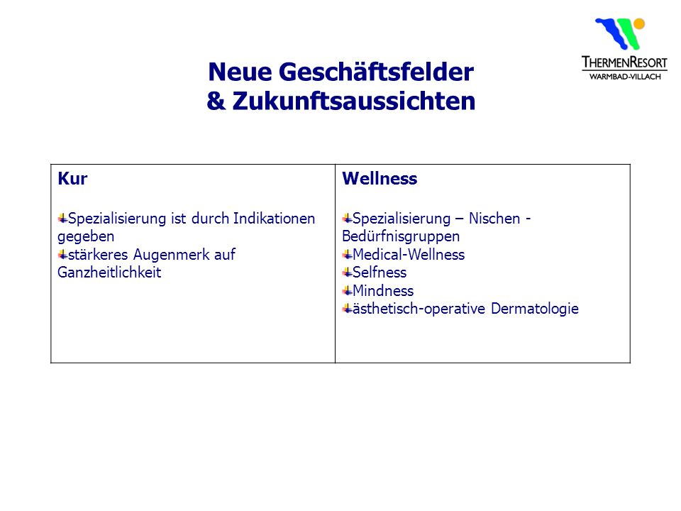 Neue Geschäftsfelder & Zukunftsaussichten Kur Wellness