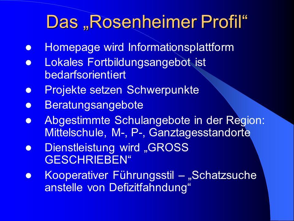 "Das ""Rosenheimer Profil"