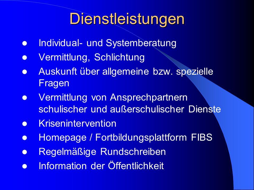 Dienstleistungen Individual- und Systemberatung