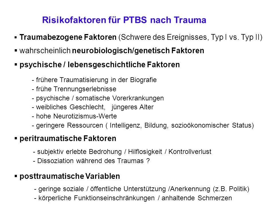 Risikofaktoren für PTBS nach Trauma