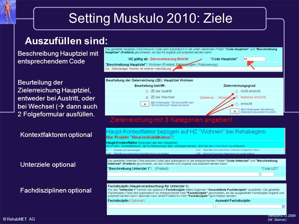 Setting Muskulo 2010: Ziele