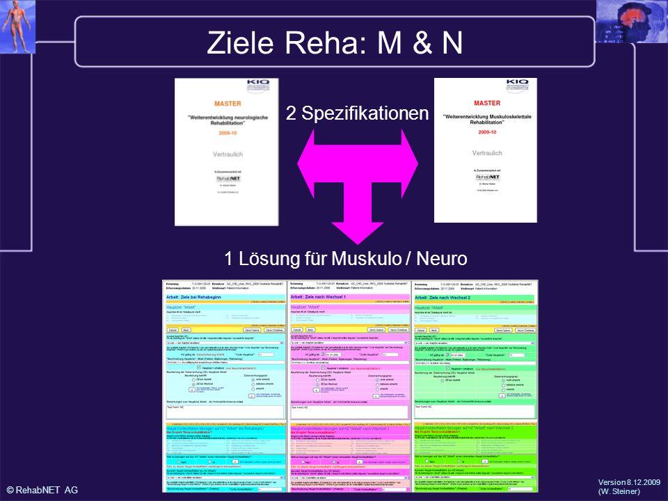 1 Lösung für Muskulo / Neuro