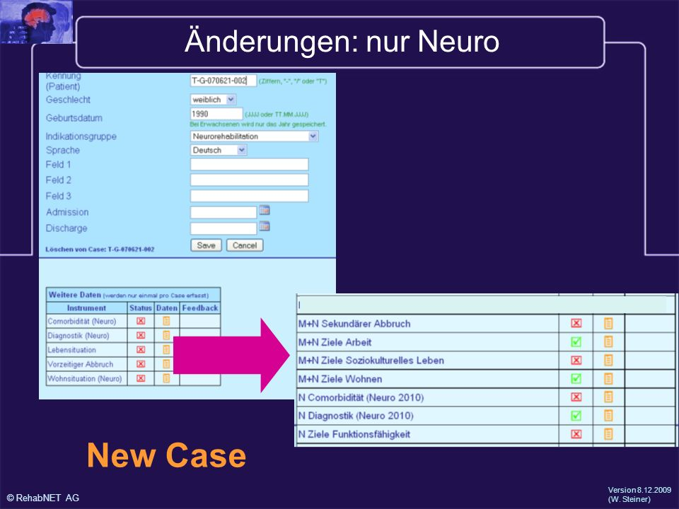 New Case Änderungen: nur Neuro 25.1.2000