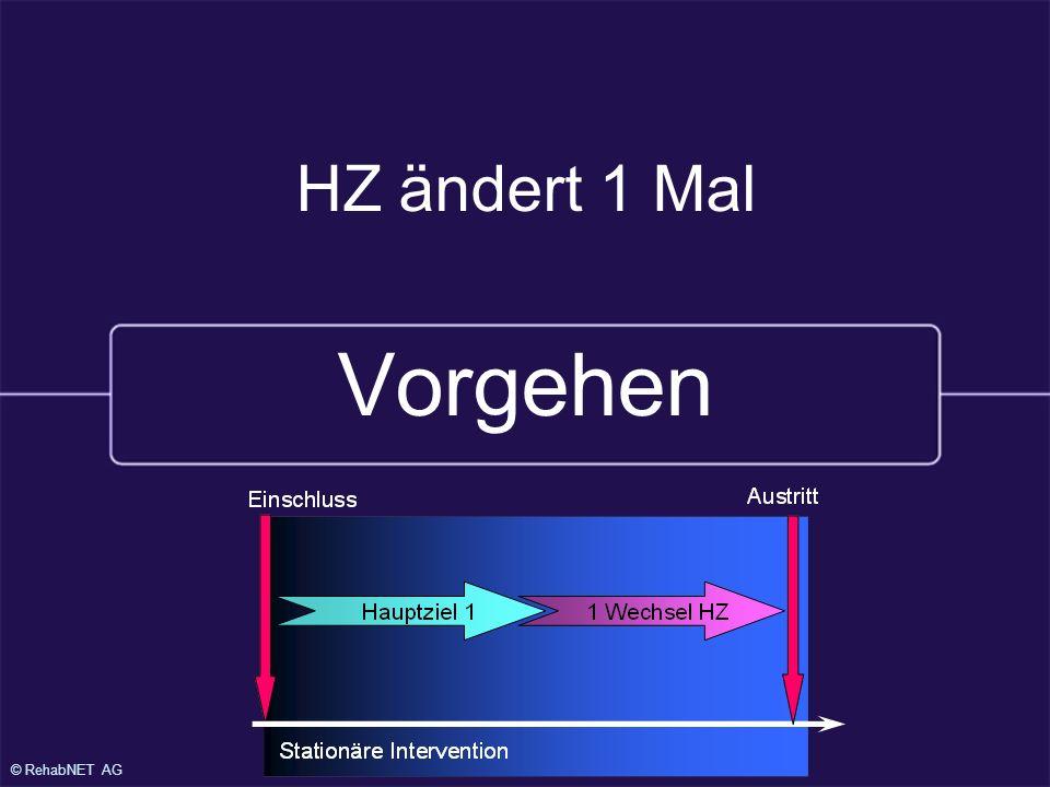 25.1.2000 HZ ändert 1 Mal Vorgehen