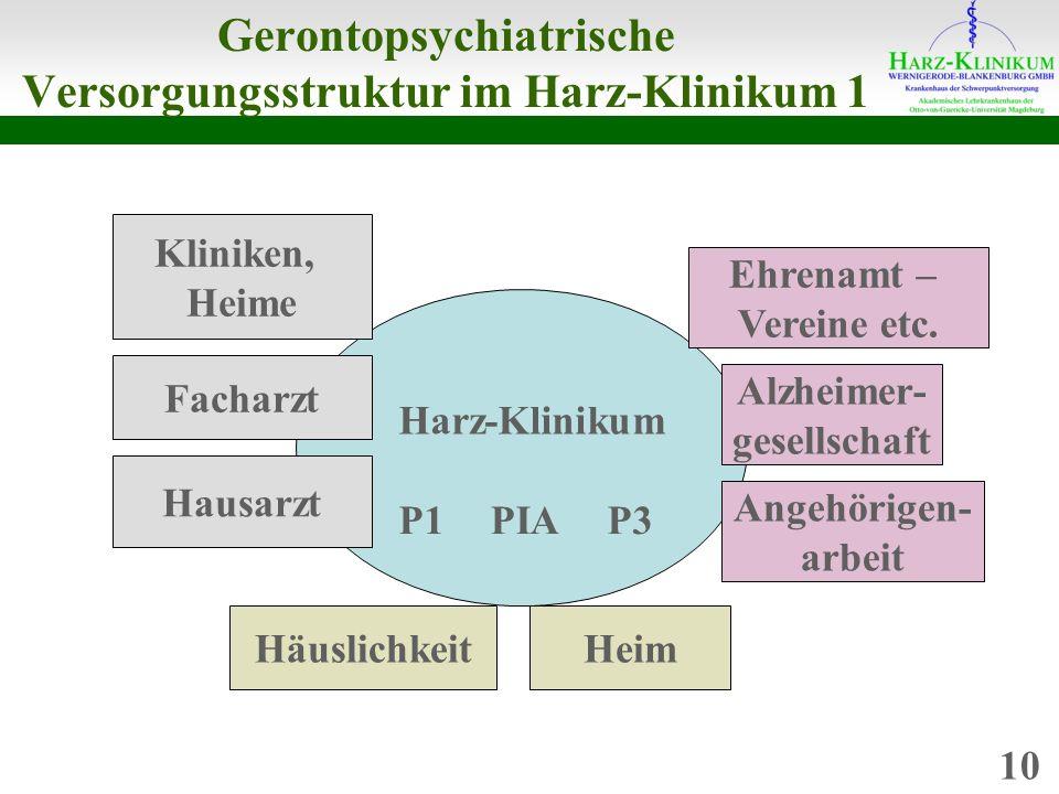 Gerontopsychiatrische Versorgungsstruktur im Harz-Klinikum 1