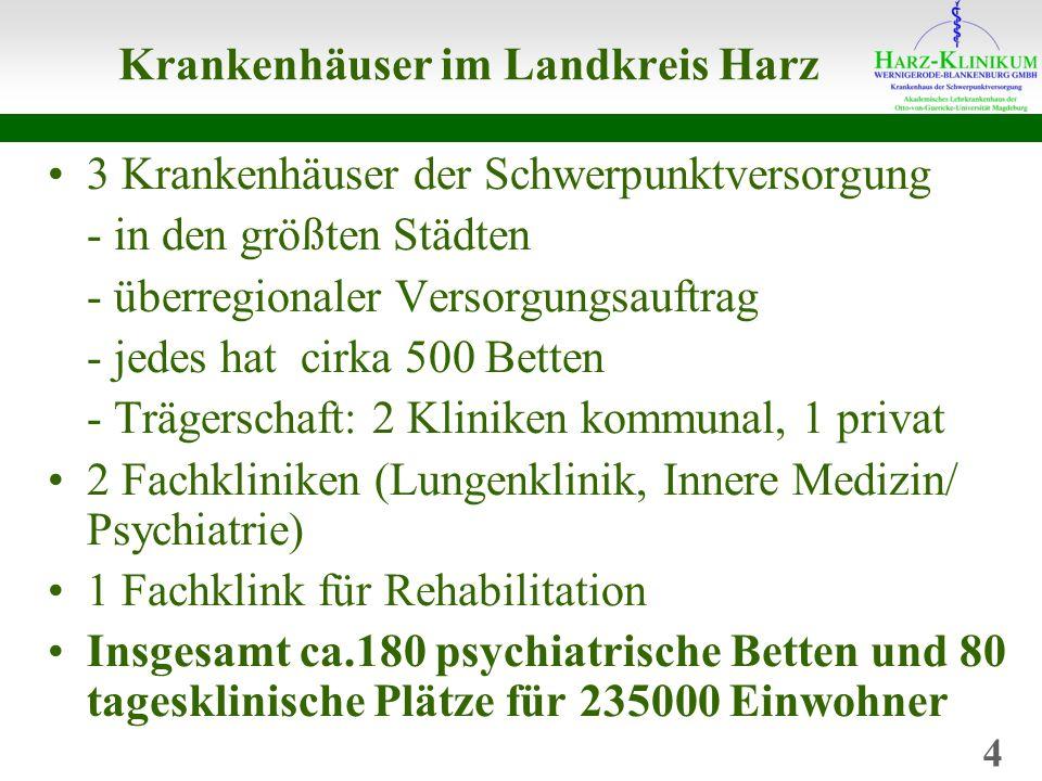 Krankenhäuser im Landkreis Harz