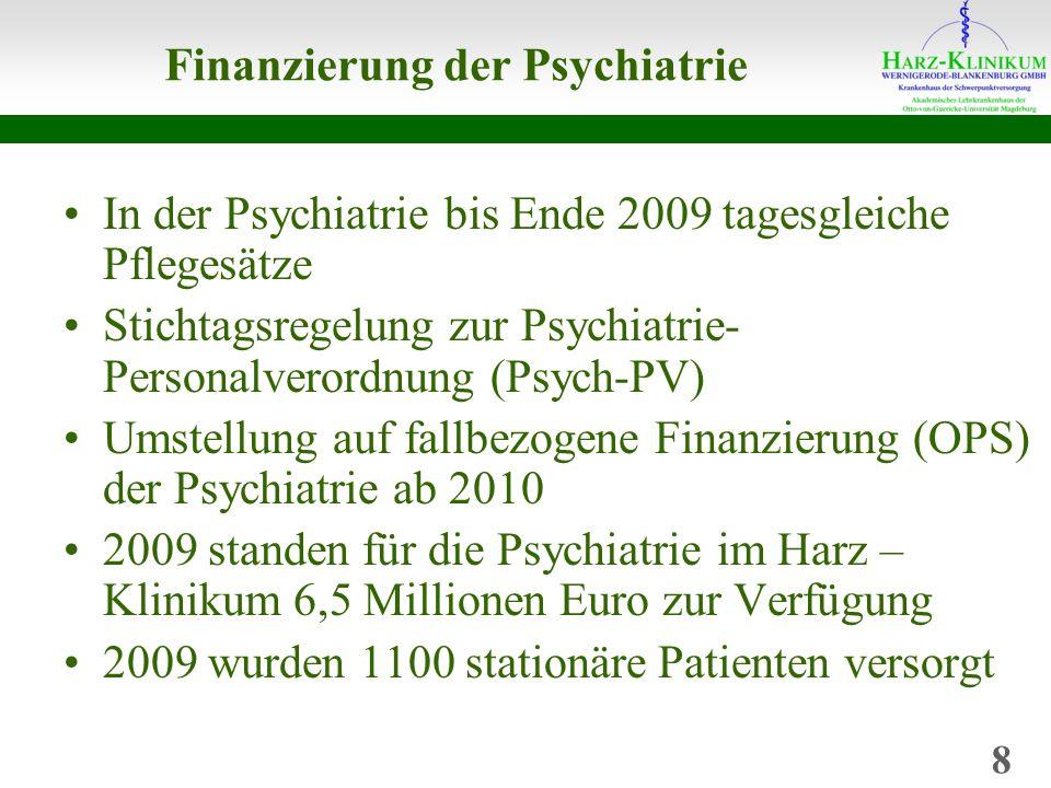 Finanzierung der Psychiatrie
