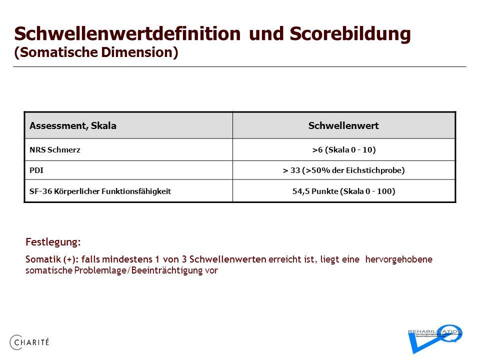 Schwellenwertdefinition und Scorebildung (Somatische Dimension)