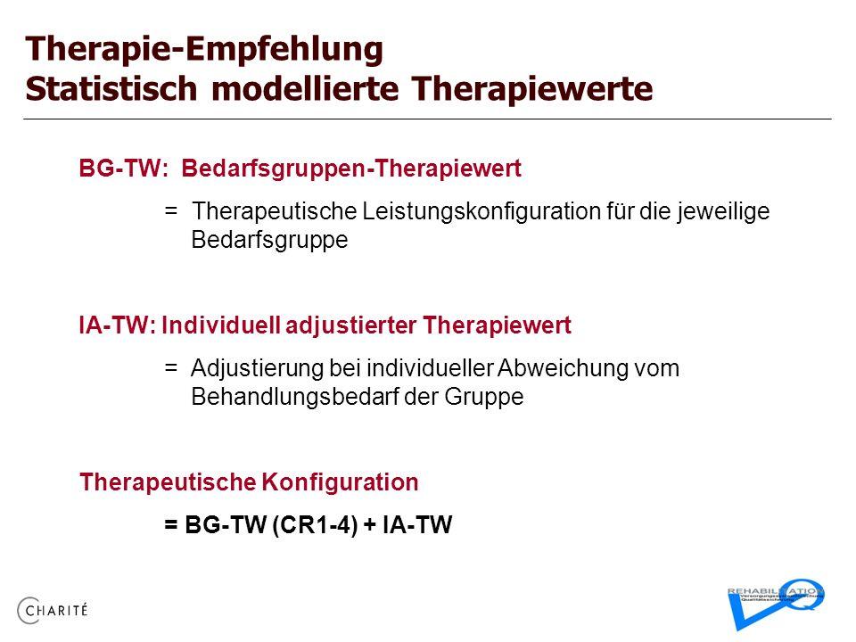 Therapie-Empfehlung Statistisch modellierte Therapiewerte