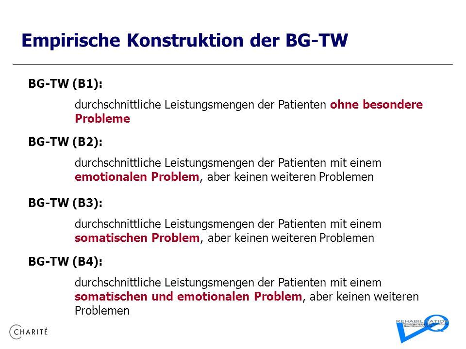 Empirische Konstruktion der BG-TW