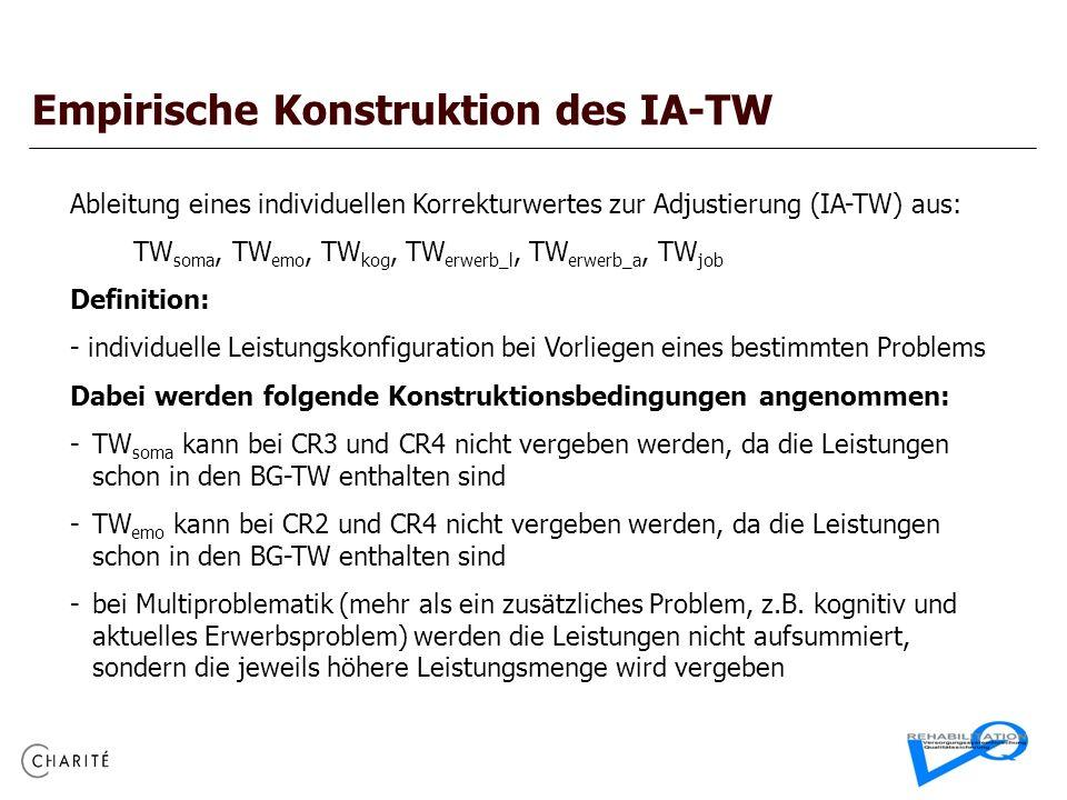 Empirische Konstruktion des IA-TW