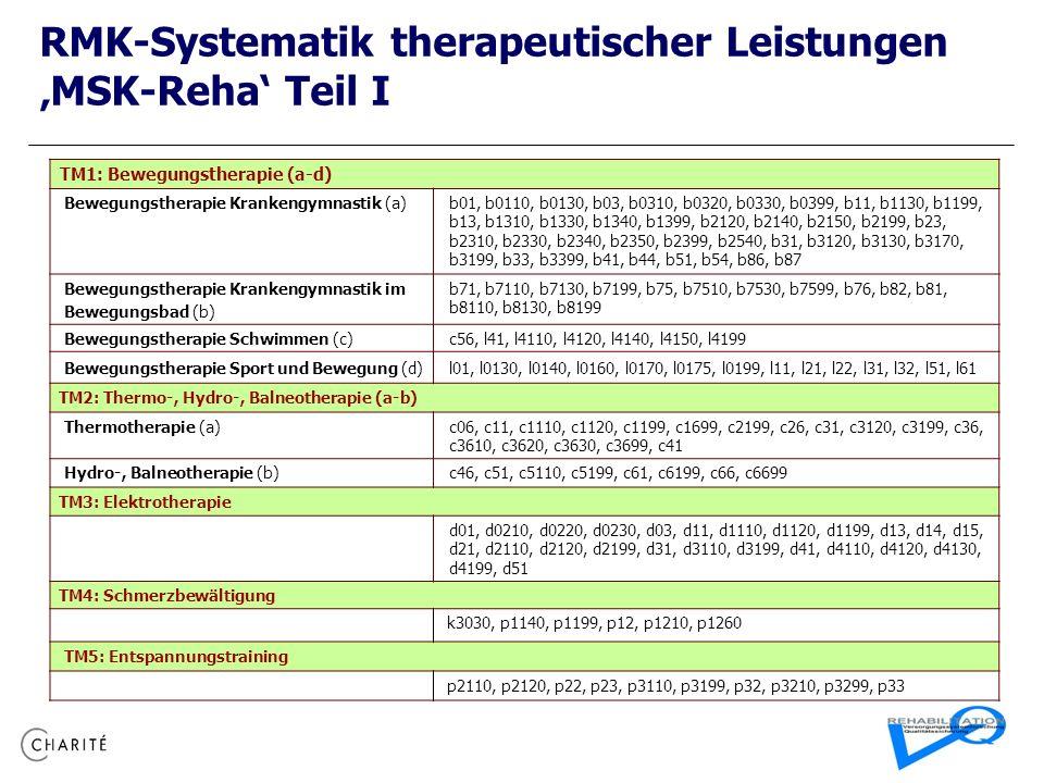 RMK-Systematik therapeutischer Leistungen 'MSK-Reha' Teil I