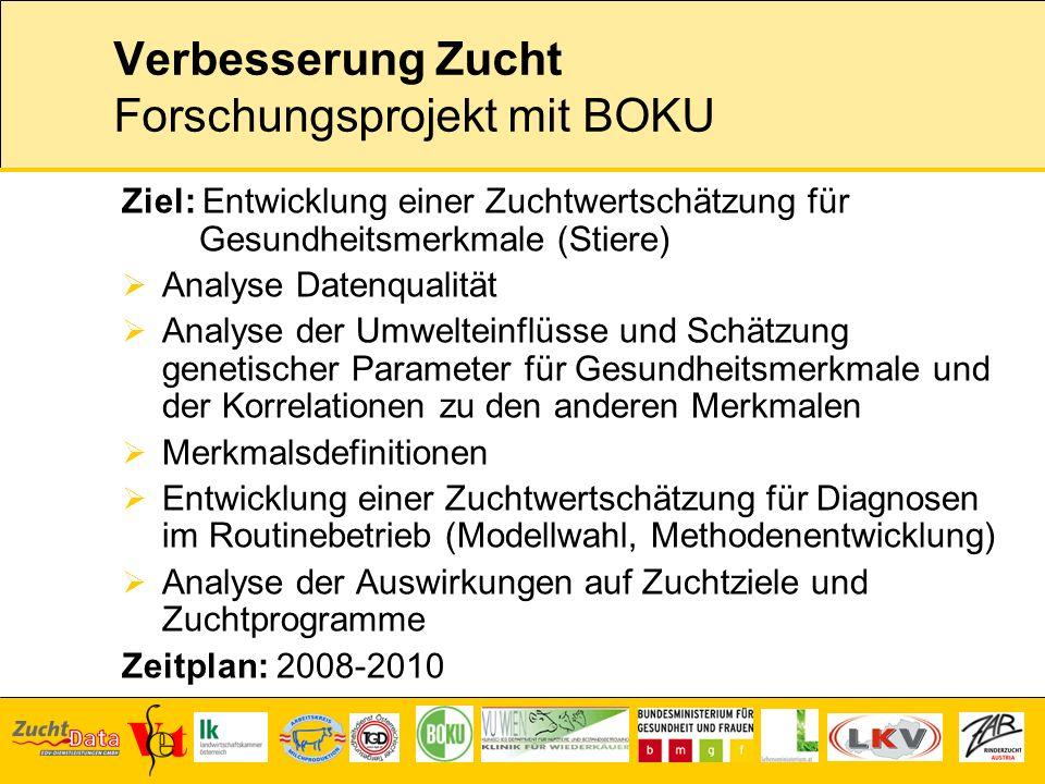 Verbesserung Zucht Forschungsprojekt mit BOKU