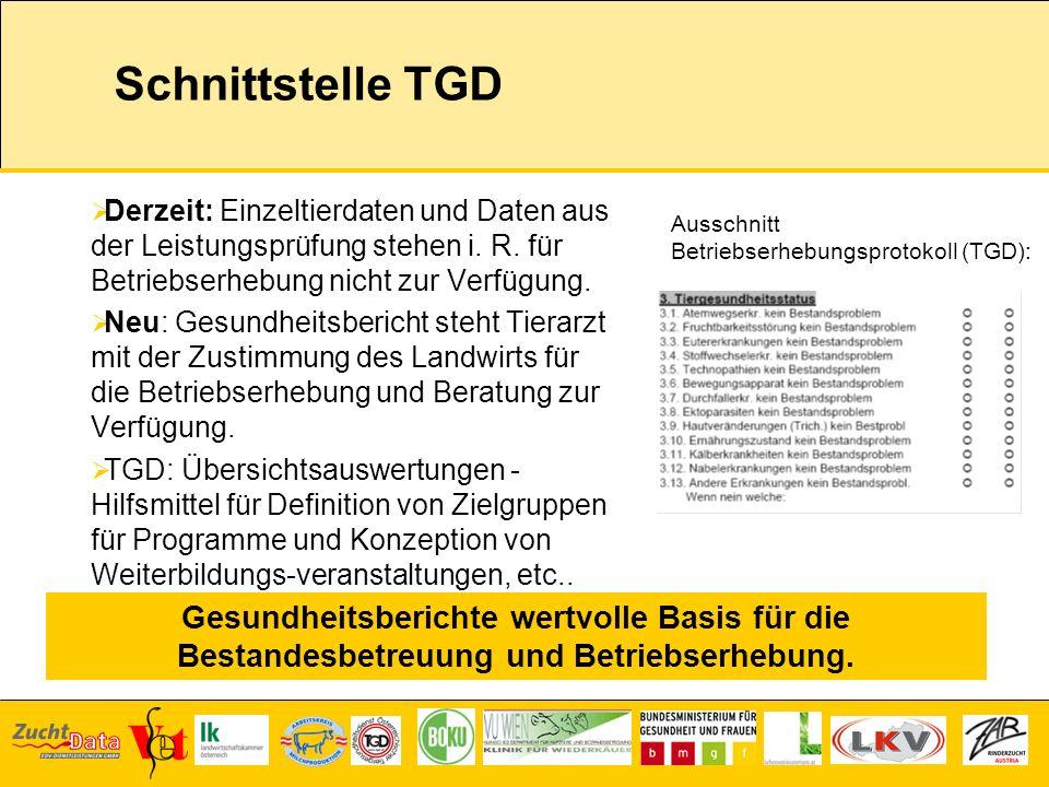 Schnittstelle TGD Derzeit: Einzeltierdaten und Daten aus der Leistungsprüfung stehen i. R. für Betriebserhebung nicht zur Verfügung.