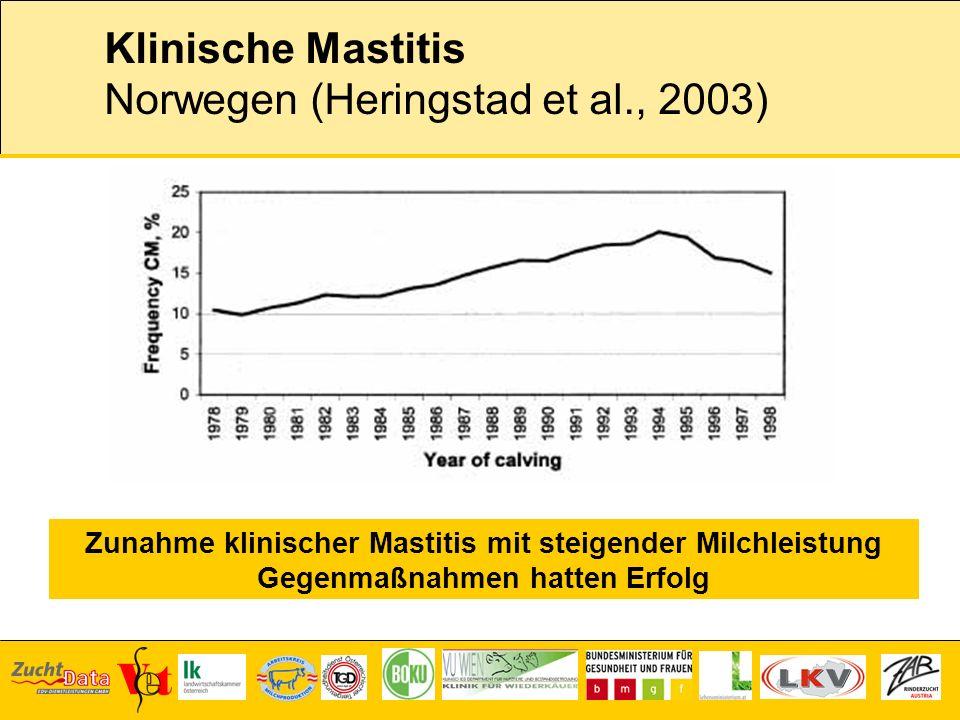 Klinische Mastitis Norwegen (Heringstad et al., 2003)