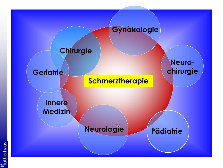 Chirurgie Schmerztherapie. Gynäkologie. Neuro- chirurgie. Innere. Medizin. Neurologie. Pädiatrie.