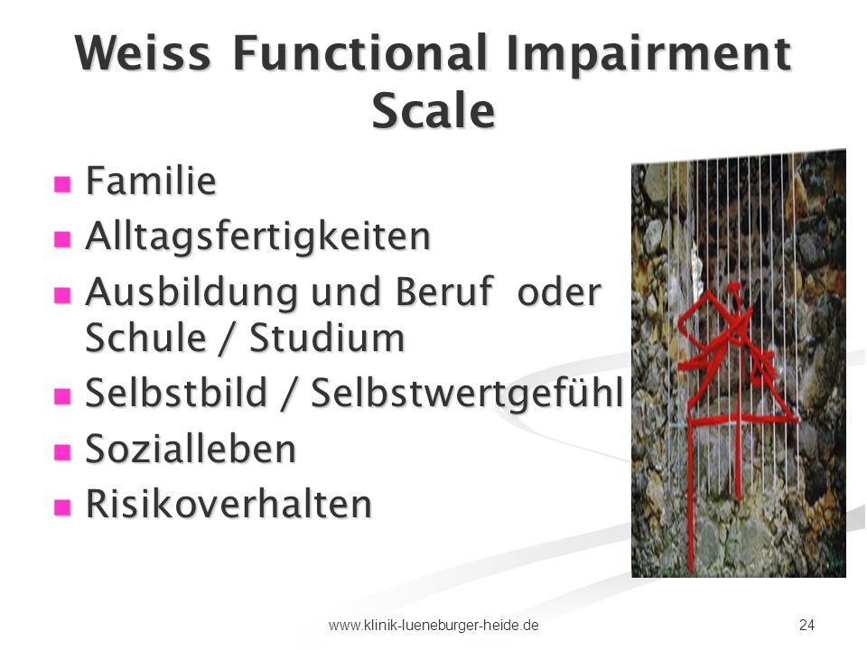 Weiss Functional Impairment Scale