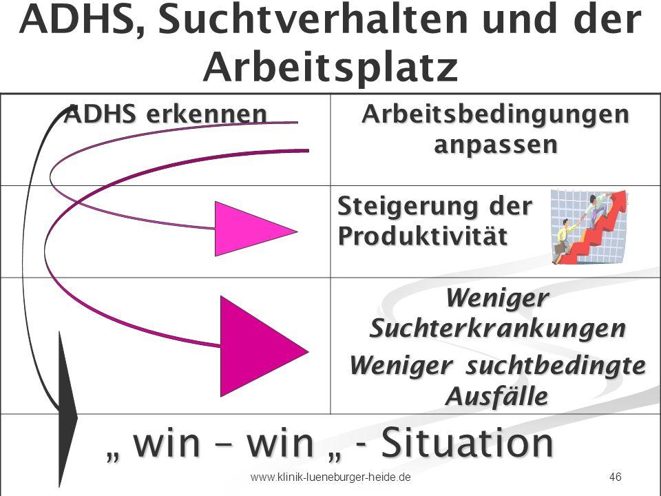 ADHS, Suchtverhalten und der Arbeitsplatz