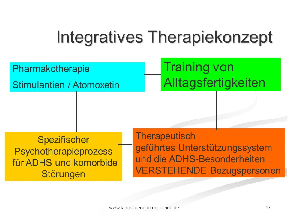 Integratives Therapiekonzept