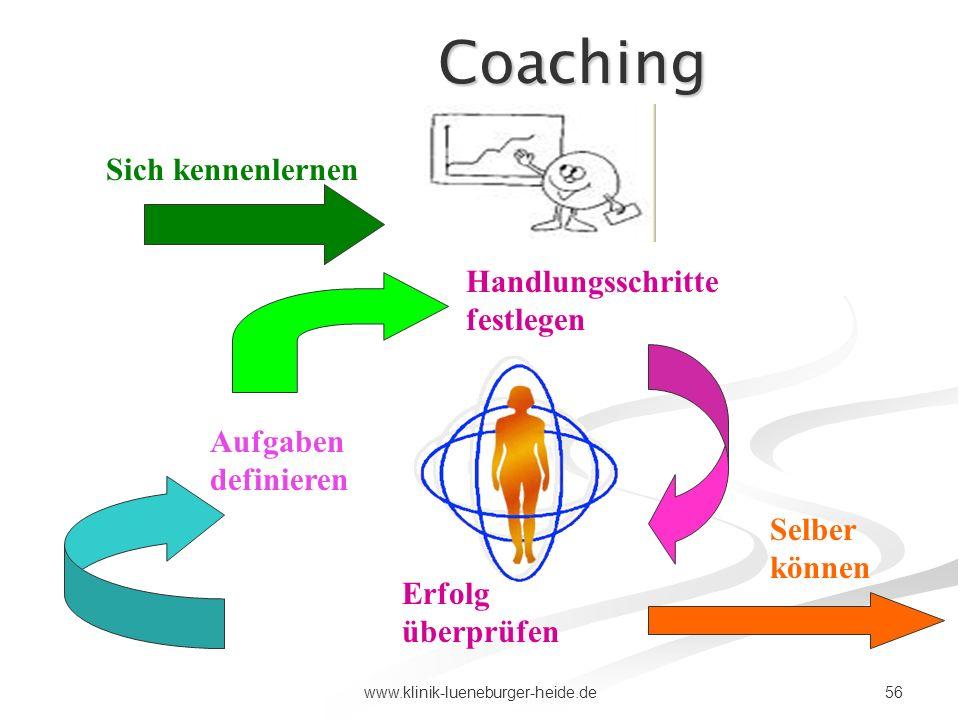 Coaching Sich kennenlernen Handlungsschritte festlegen