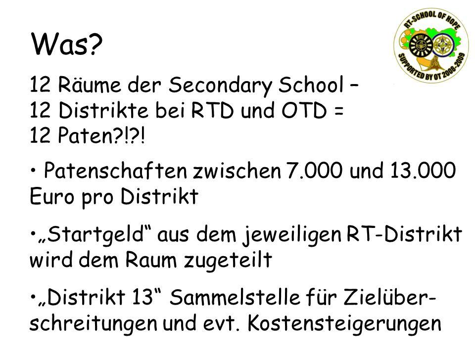 Was 12 Räume der Secondary School – 12 Distrikte bei RTD und OTD = 12 Paten ! !