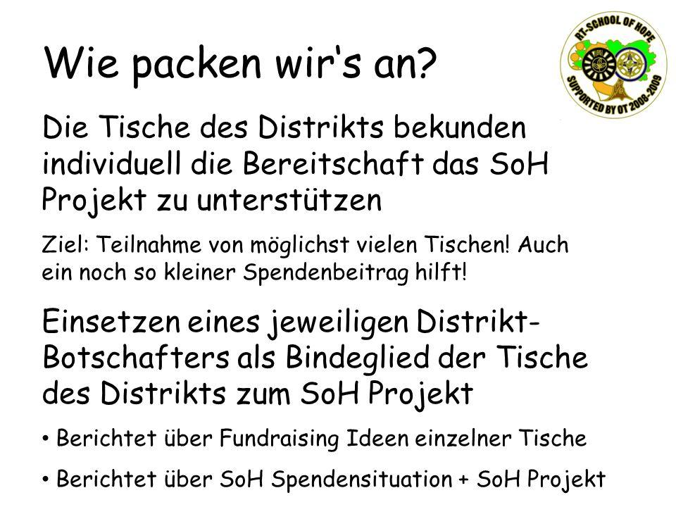 Wie packen wir's an Die Tische des Distrikts bekunden individuell die Bereitschaft das SoH Projekt zu unterstützen.