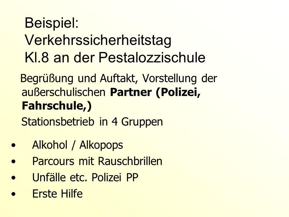 Beispiel: Verkehrssicherheitstag Kl.8 an der Pestalozzischule