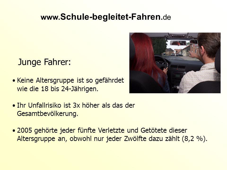 Junge Fahrer: www.Schule-begleitet-Fahren.de