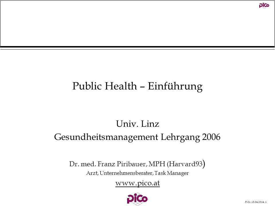 Public Health – Einführung