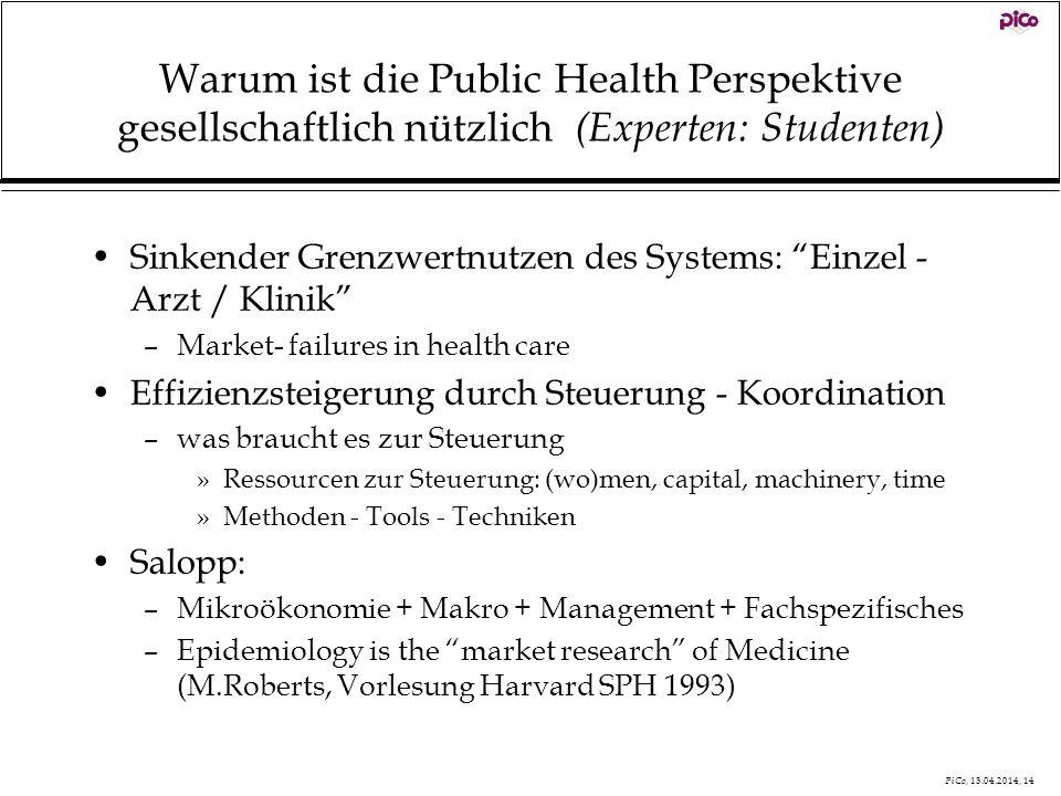 Warum ist die Public Health Perspektive gesellschaftlich nützlich (Experten: Studenten)