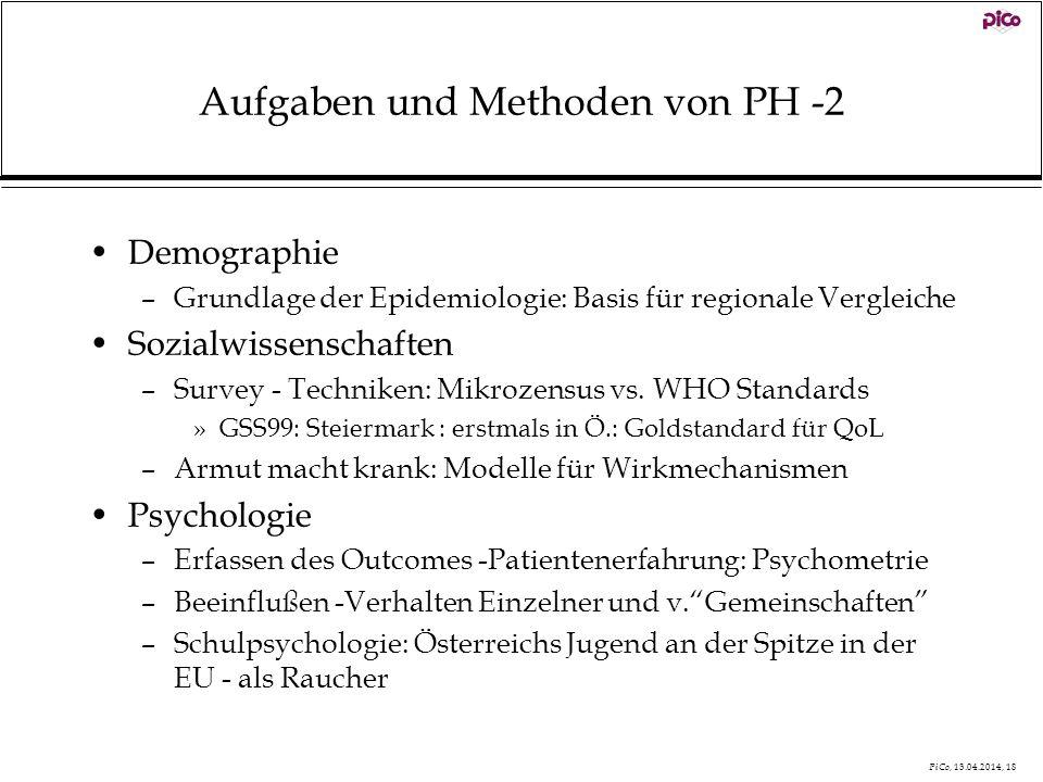 Aufgaben und Methoden von PH -2