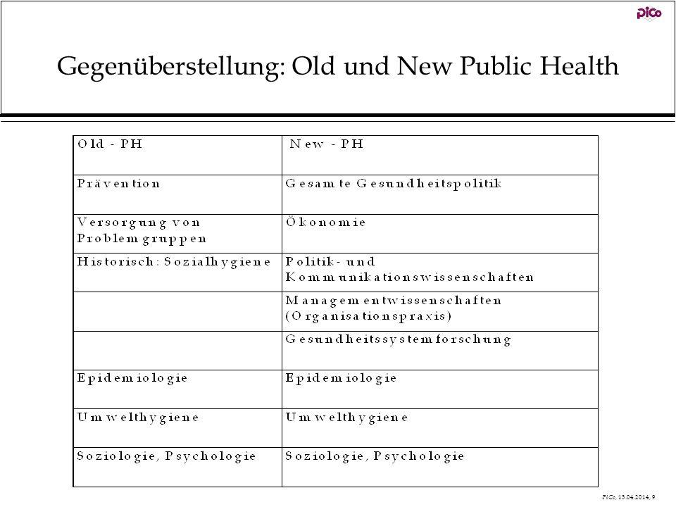 Gegenüberstellung: Old und New Public Health