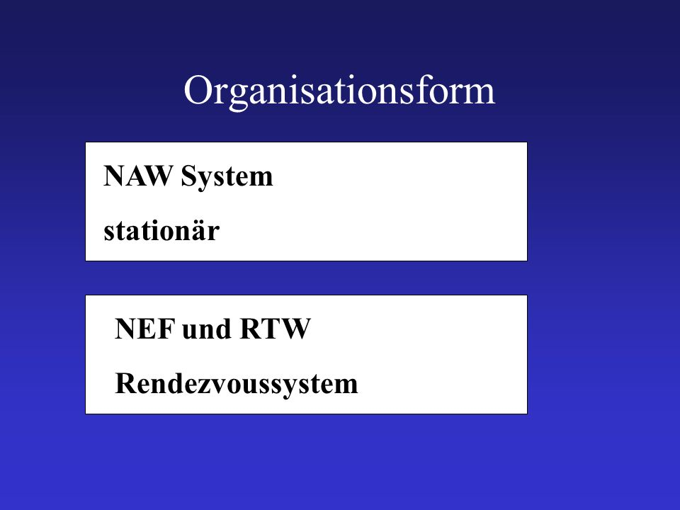 Organisationsform NAW System stationär NEF und RTW Rendezvoussystem