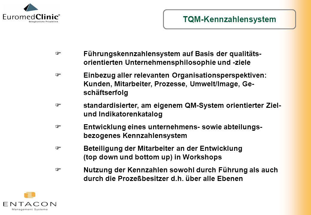 TQM-Kennzahlensystem