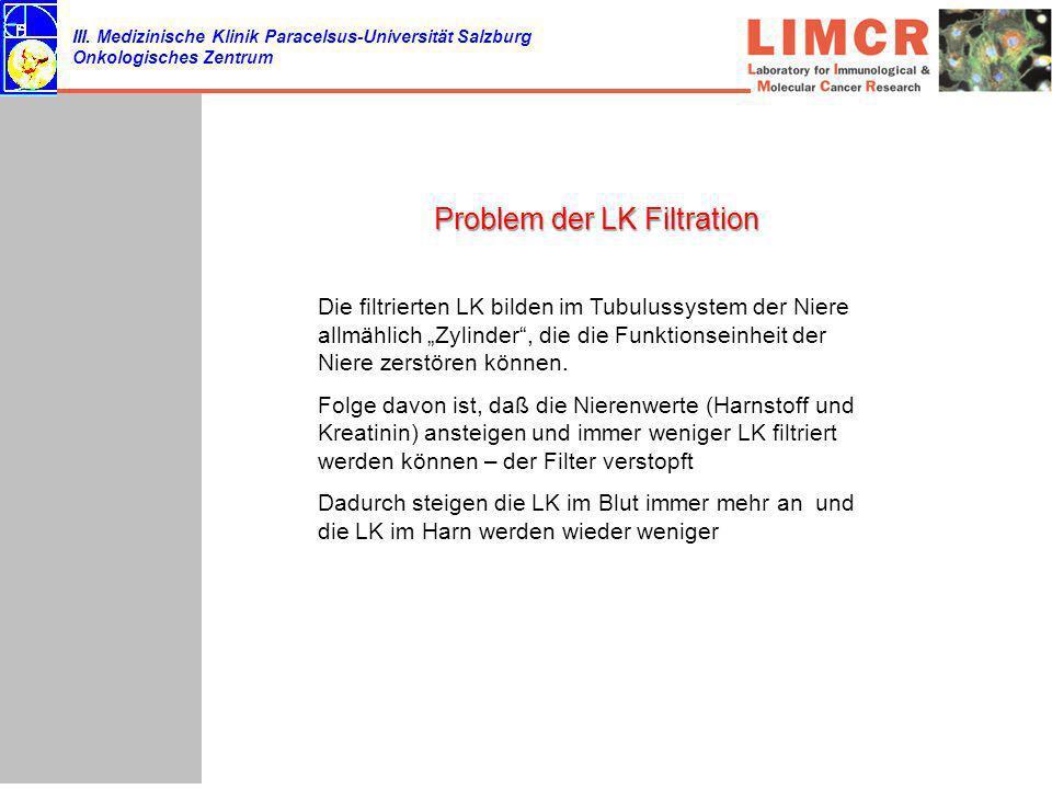 Problem der LK Filtration