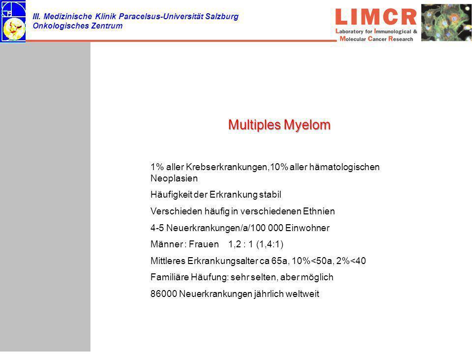 Multiples Myelom 1% aller Krebserkrankungen,10% aller hämatologischen Neoplasien. Häufigkeit der Erkrankung stabil.