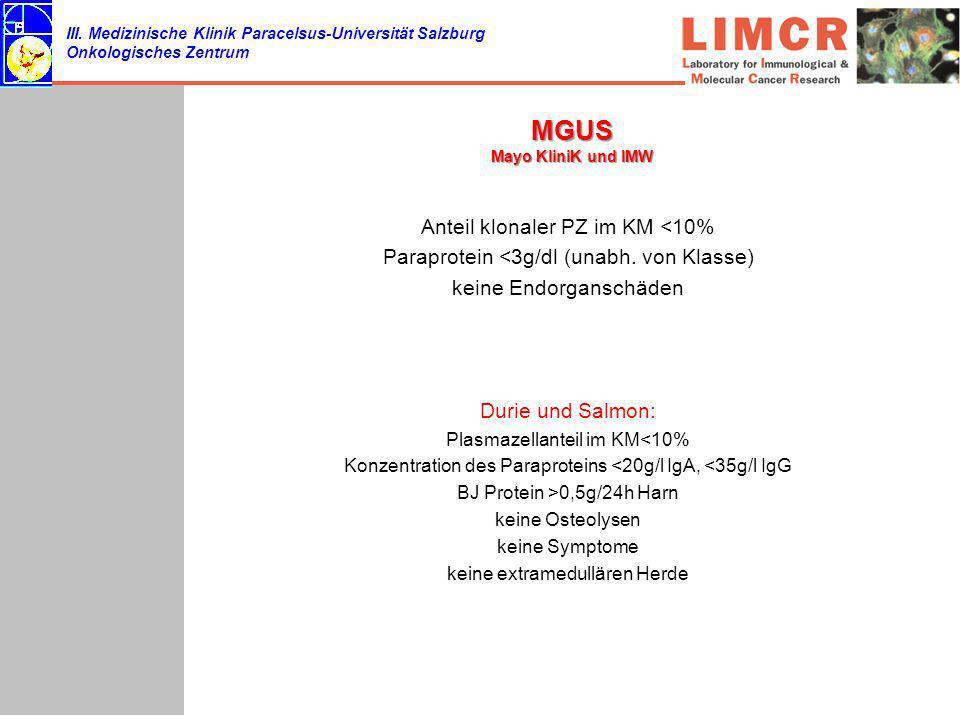 MGUS Mayo KliniK und IMW