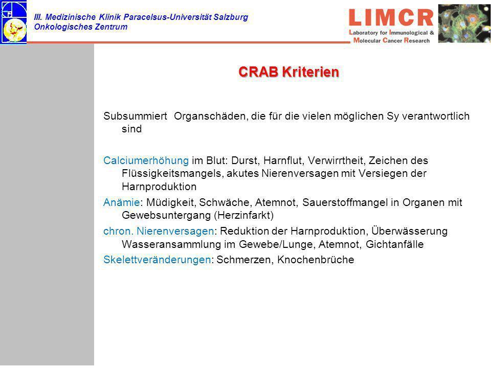 CRAB Kriterien