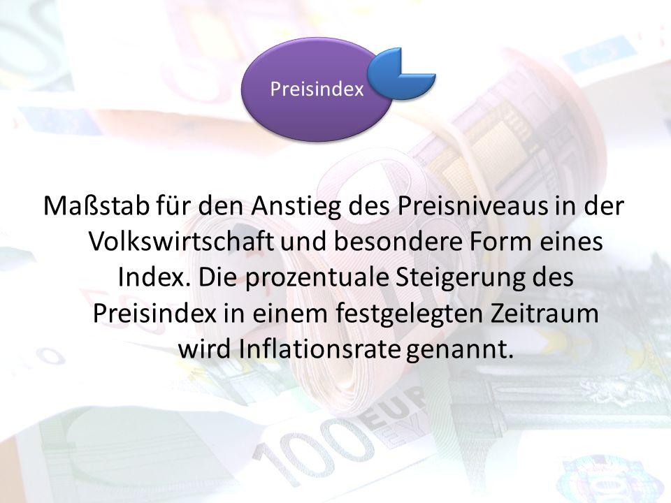 Preisindex
