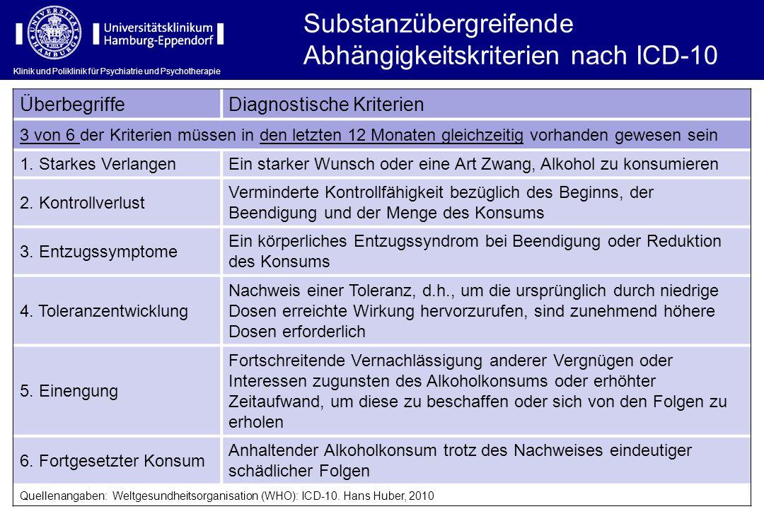 Substanzübergreifende Abhängigkeitskriterien nach ICD-10