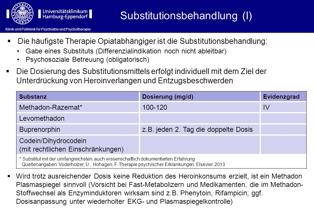 Substitutionsbehandlung (I)