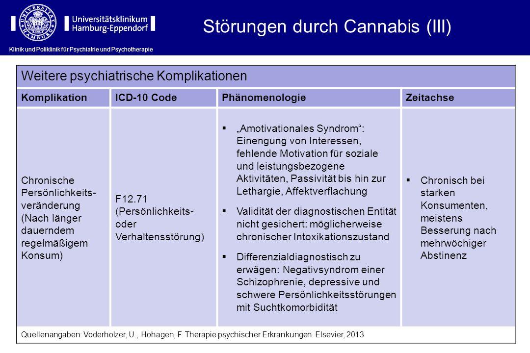 Störungen durch Cannabis (III)